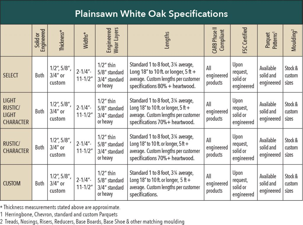 Plainsawn White Oak Specifications